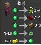 我的世界村民交易表图